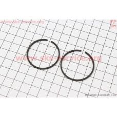 Кольца поршневые 36х1,5мм