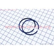 Кольца поршневые 40х1,5мм